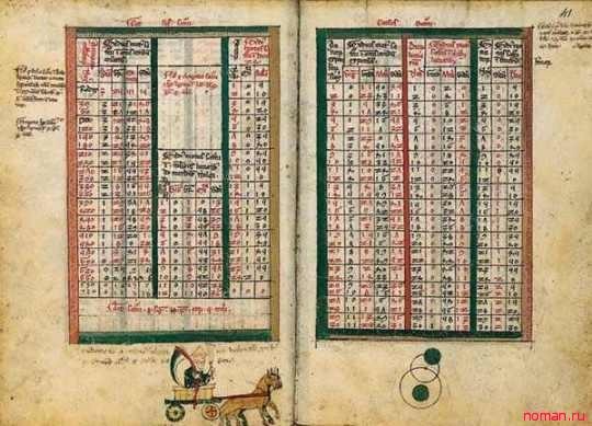 Что означают названия месяцев в календаре