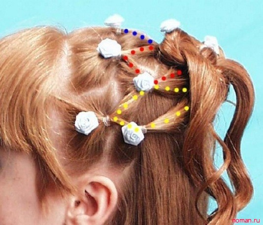 Прическа для девочки на короткие жидкие волосы картинки - 71da