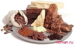Какао для здоровья и красоты волос