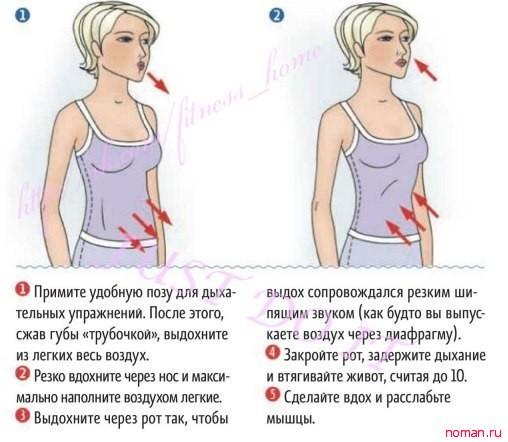 бодифлекс похудение для живота